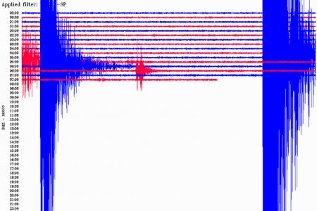 Földrengés Zágráb térségében 2020. március 22. 6:24